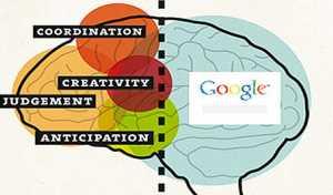 Efeito Google: A informação encontrada facilmente em um buscador que não é memorizada